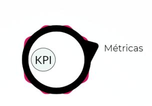 diferença entre métricas e kpis-mkt performance
