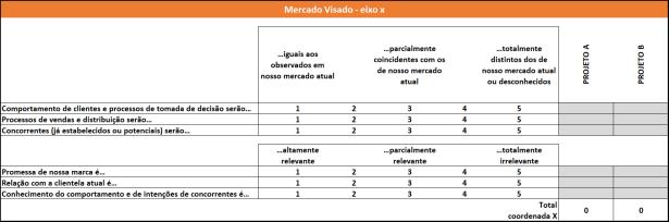 matriz-de-risco-eixox-mercado-visado