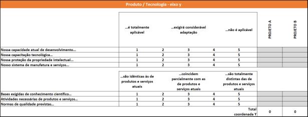 matriz-de-risco-eixoy-produto-tecnologia
